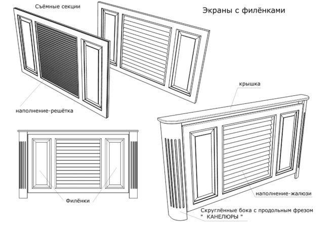 Примеры вариантов изготовления экранов на батареи отопления