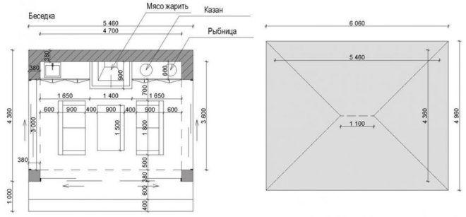 Схема конструкции комбинированной беседки с мангалом