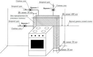 Схема подключения газовой плиты на кухне