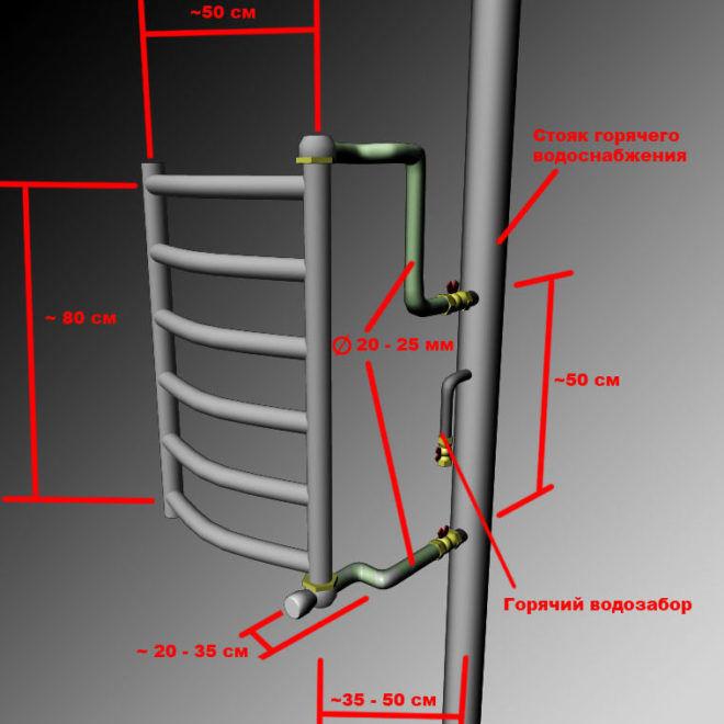 Схема подключения полотенцесушителя к трубе