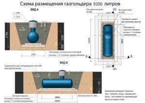 Схема размещения газгольдера