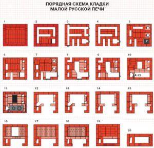 Схема укладки печи - малютки из кирпича