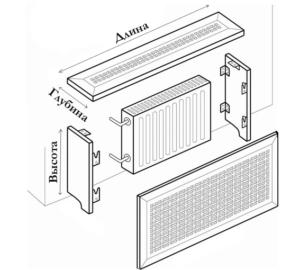 Схема установки экрана из Бука на батарею
