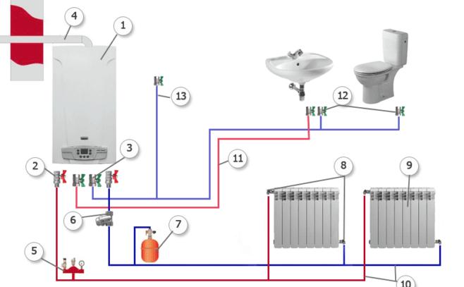 Состав системы водяного отопления