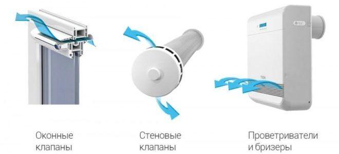 Виды приточных клапанов