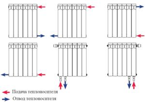 Возможные схемы подключения радиаторов RIFAR