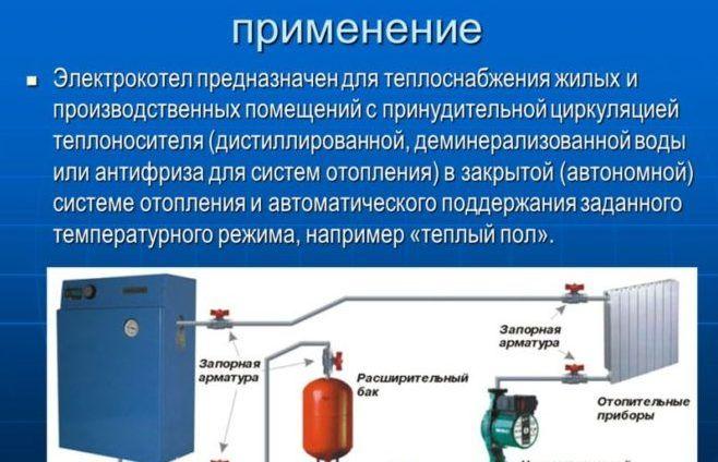 Применение электрокотла