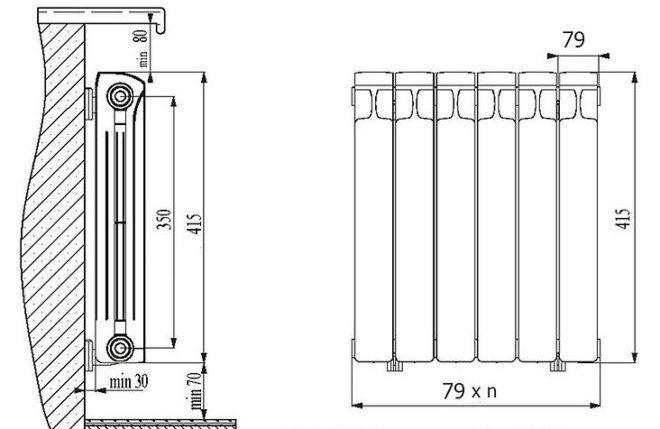 Радиатор RIFAR Base 350