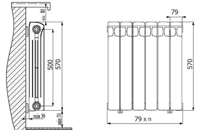 Схема радиатора rifar base 500
