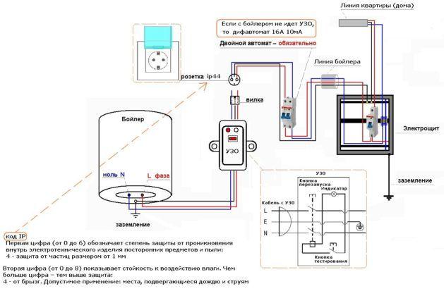 Как подключить бойлер к электросети