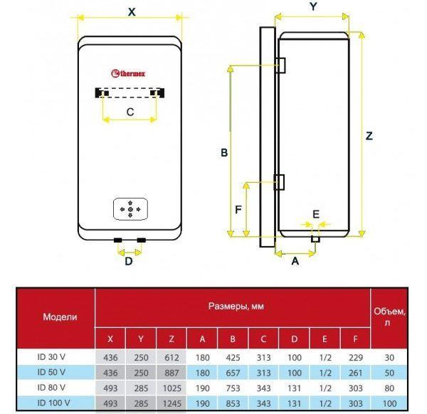 Модели THERMEX IF 80 V