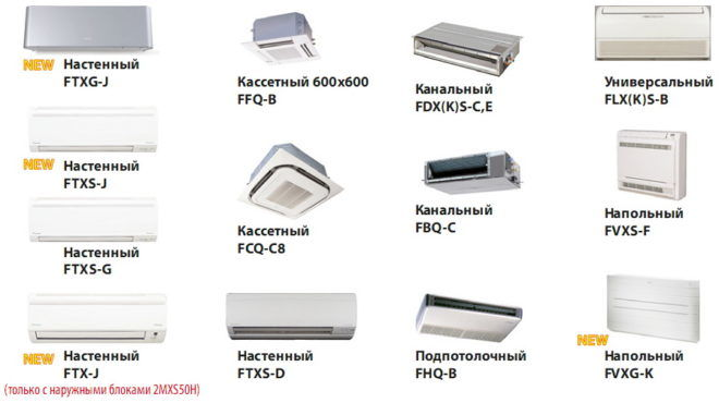 Самые популярные модели конверторных кондиционеров производителя Daikin