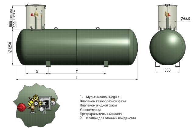 Структура подземного газгольдера