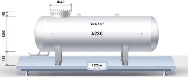 Технические характеристики наземного газгольдера