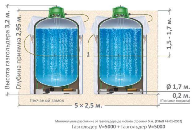 Вертикальный подземный газгольдер - схема