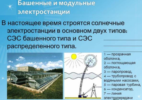 Башенные и модульные электростанции