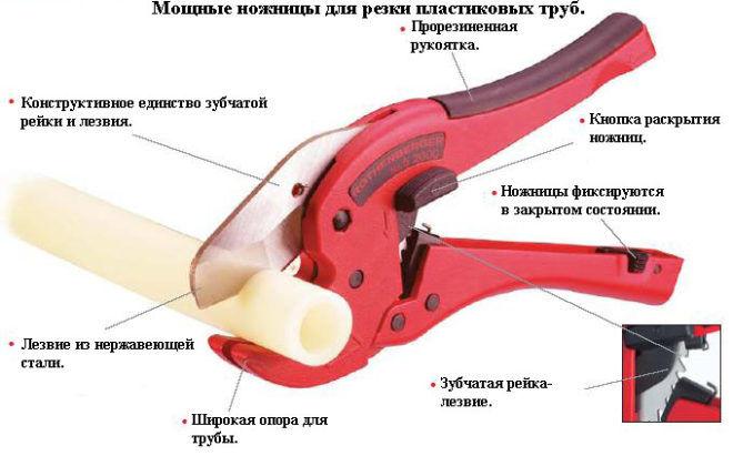Электро нож