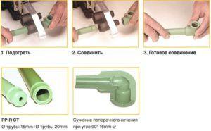 Инструкция по пайке
