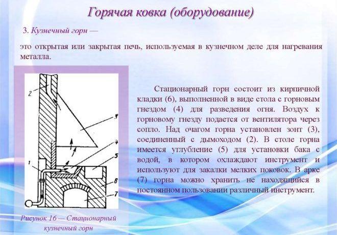Кузнечный горн — это открытая или закрытая печь, используемая в кузнечном деле для нагревания металла