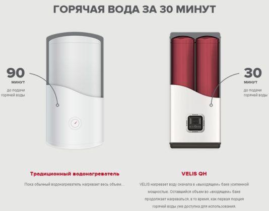 Модель ABS VLS INOX QH