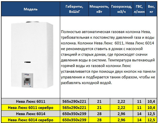 Модели Neva lux6011 или 6014