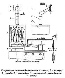 Постройка главного корпуса коптильни холодного копчения