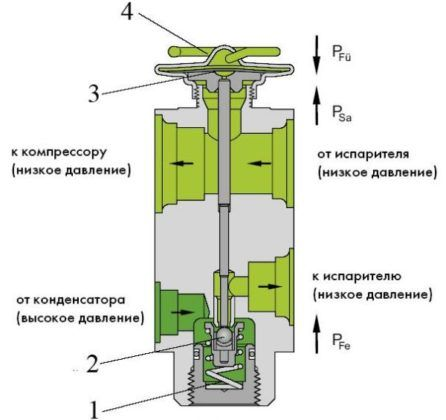 Редукционный клапан