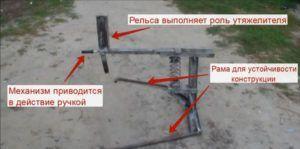 Схема изготовления пружинного