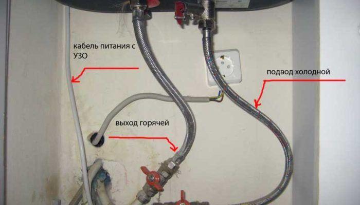Установка водонагревателей компанией Ремонт152 2