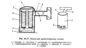 Зольник дымогенератора